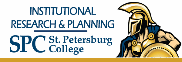 Institutional Research & Planning